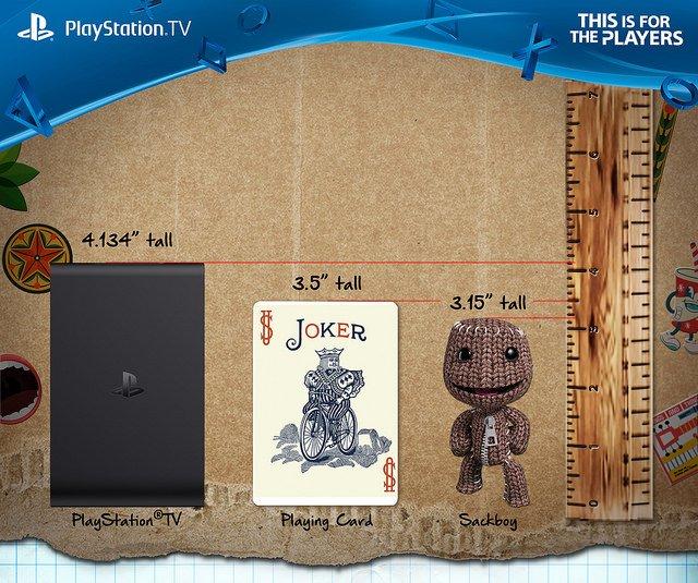 Rozmiar PlayStation TV