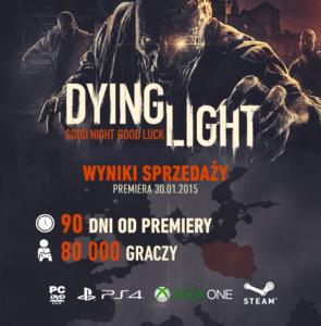 Dying Light - infografika sprzedaży