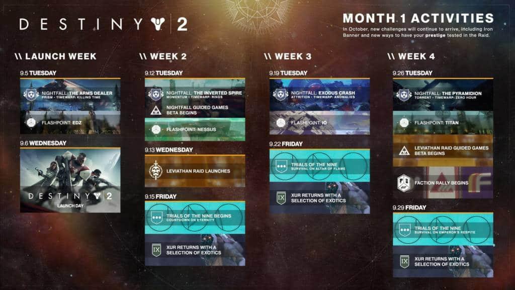 Destiny 2 plan wydarzeń na wrzesień 2017
