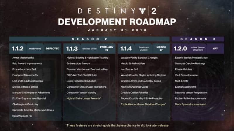 Destiny 2 W 2018 Roku