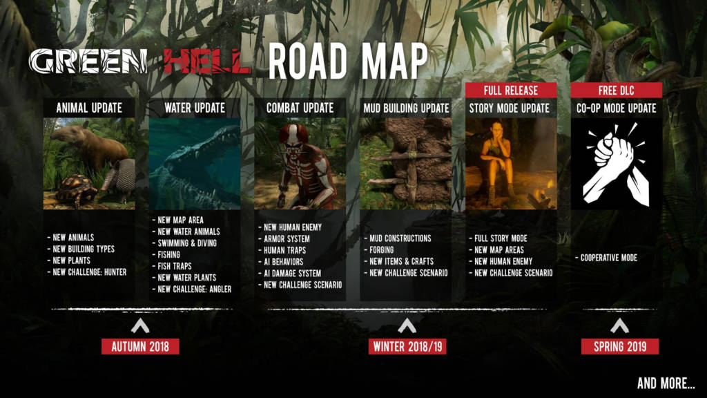 Green Hell Road Map