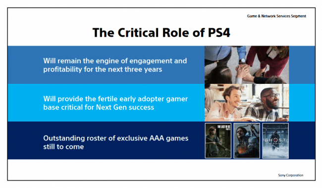 Sony Investor Relations Playstation 4 Role 650x379