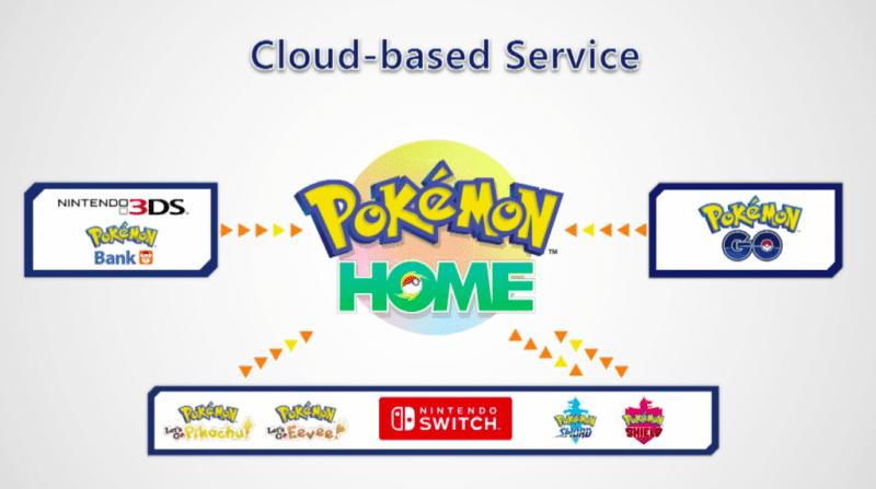 pokemon home e1559130491303