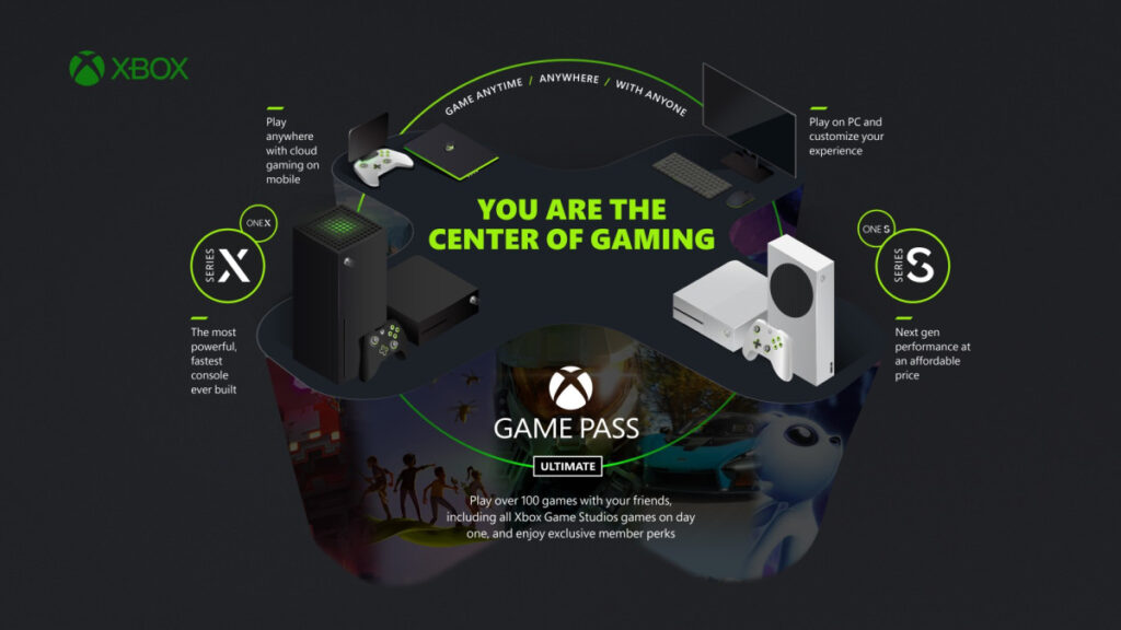 Xbox Game Pass Ulimate