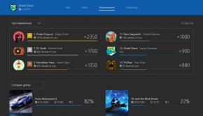 gamerscore leaderboard console